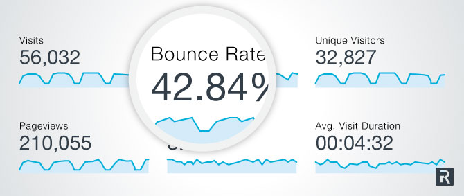 Bounce Rate